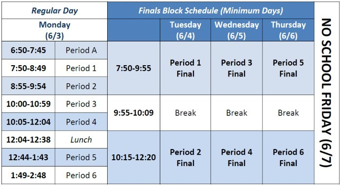2nd Semester Final Exams Schedule